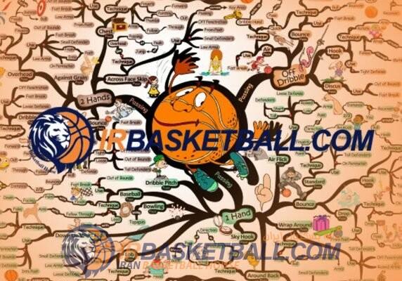 iran-basketball-radio07-1-572x400 خانه بسکتبال ایران