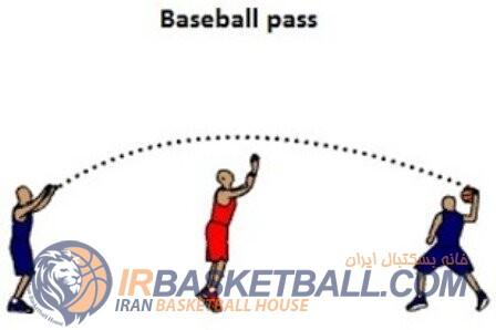 آموزش پاس دادن در بسکتبال
